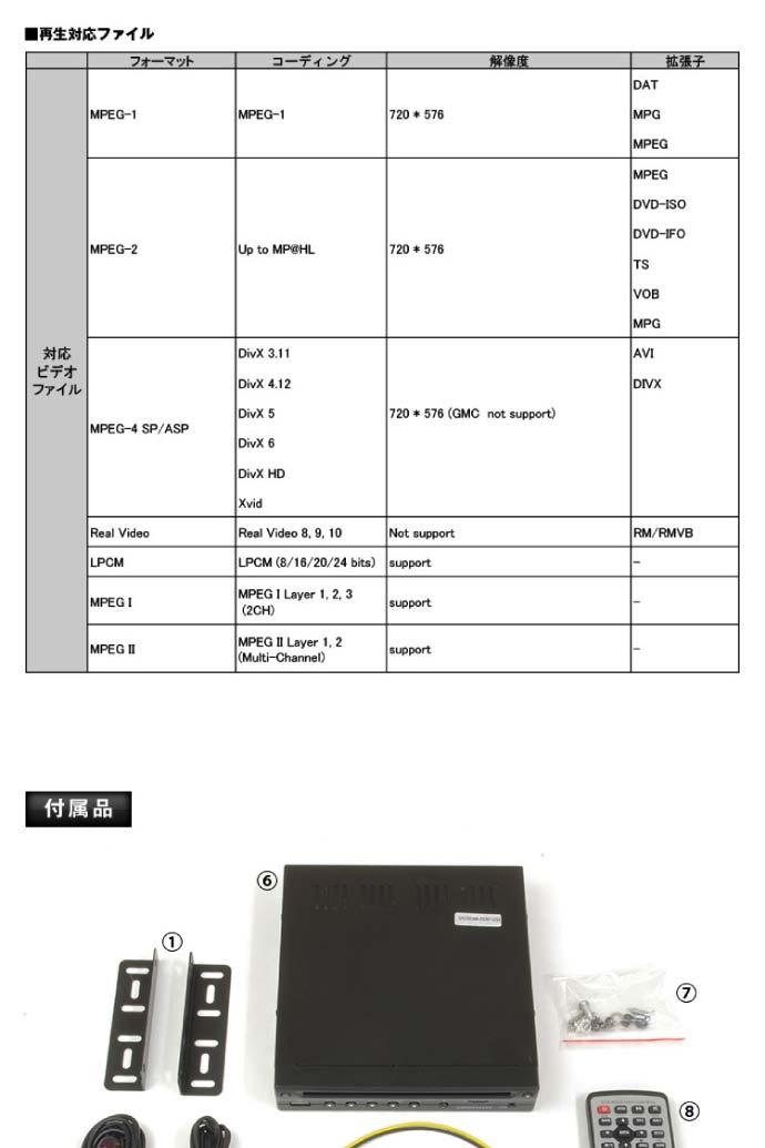 超薄型 車載用DVDプレーヤー HDMI出力 DVD306