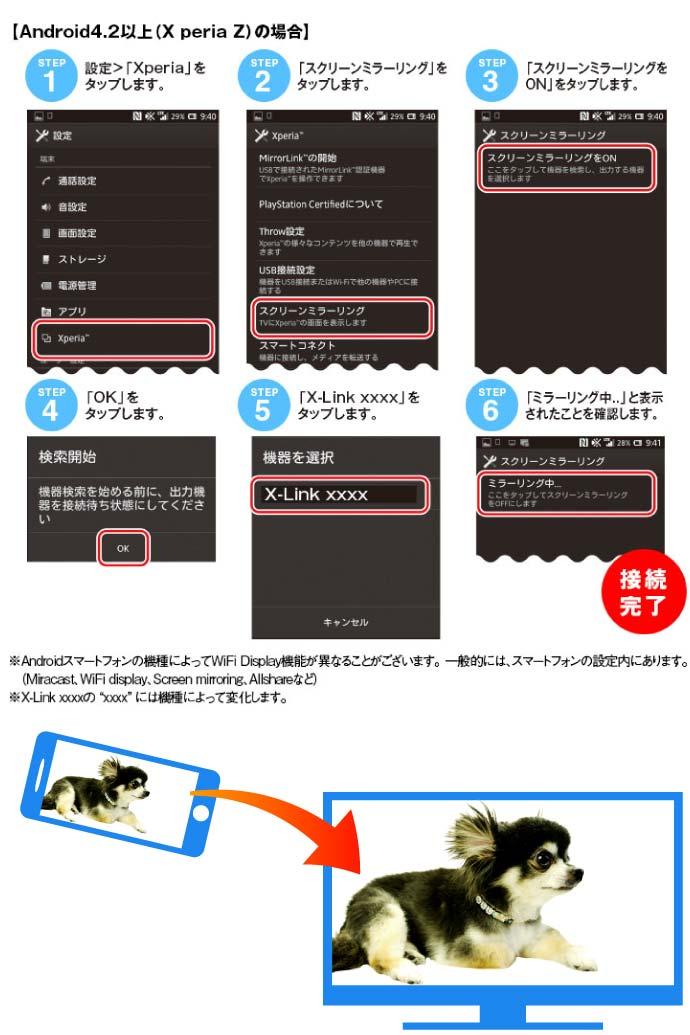 Wi-Fi接続用アダプター iPhone画面 モニターに映る